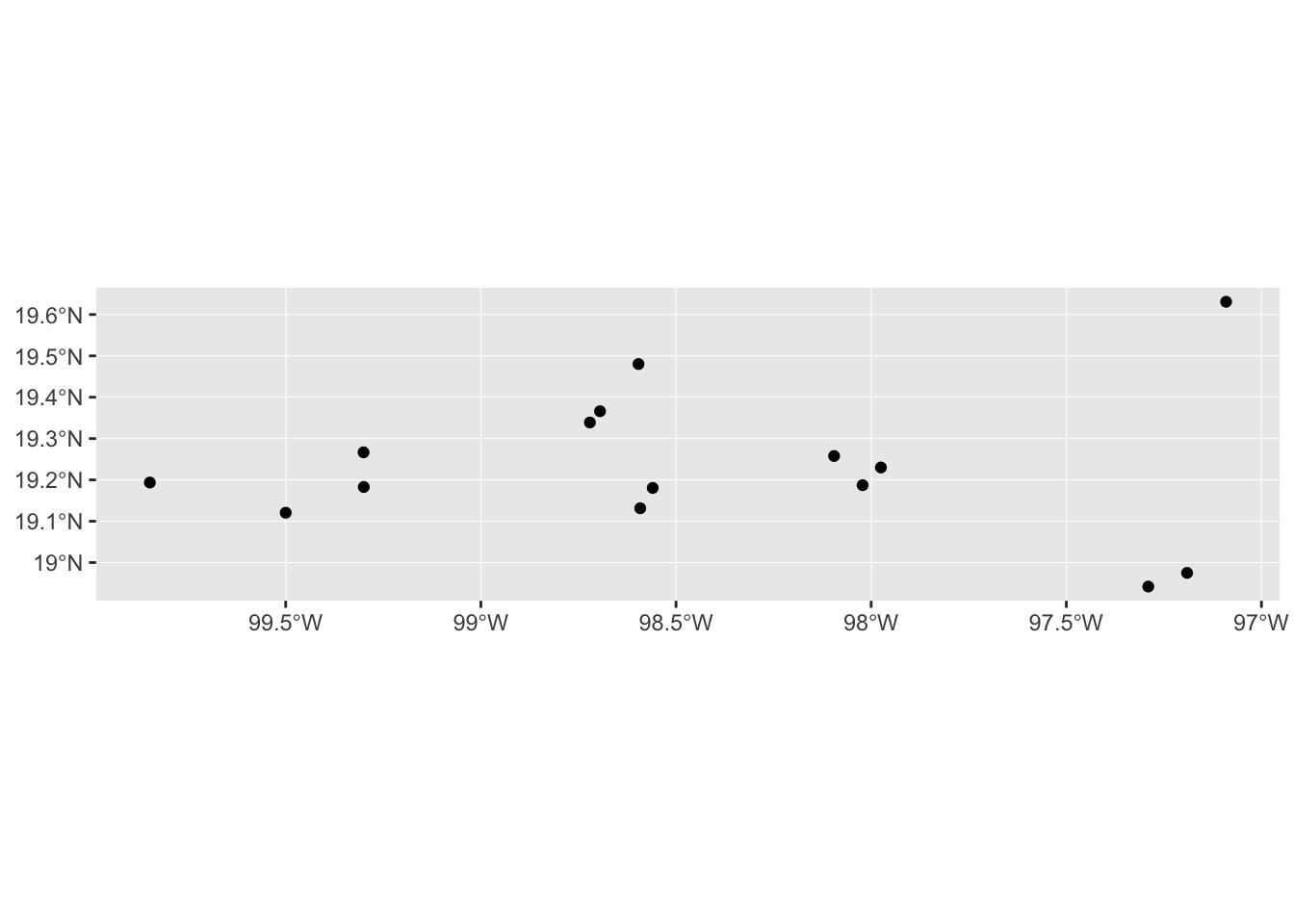 Vector spatial data